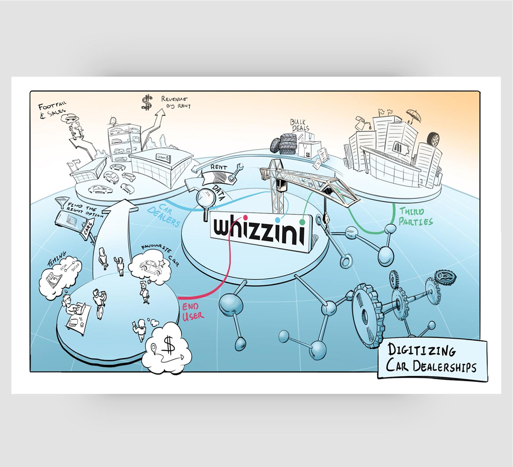 whizzini_deck